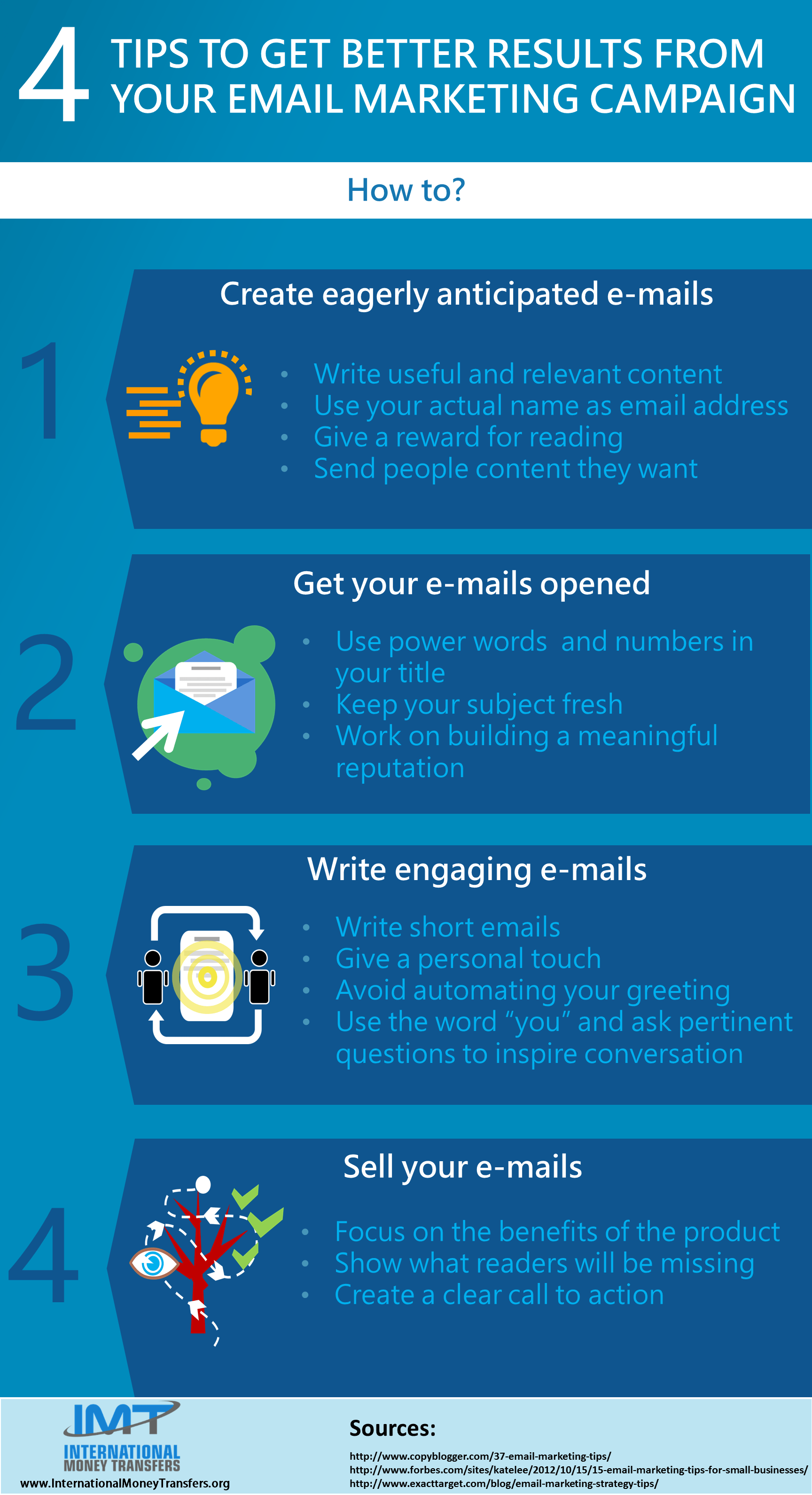 4 Tips to Get Better Results from Your Email Marketing Campaign