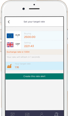 Currencies Direct iOS App